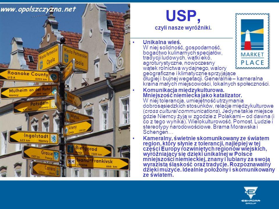 USP, czyli nasze wyróżniki.