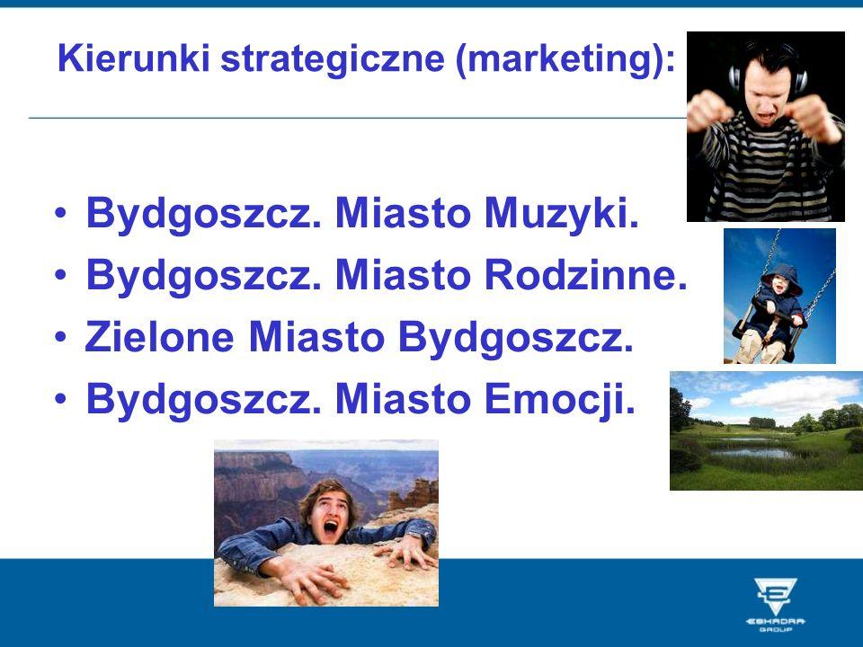Kierunki strategiczne (marketing):