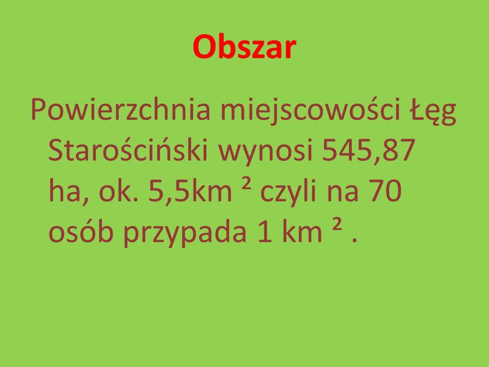 Obszar Powierzchnia miejscowości Łęg Starościński wynosi 545,87 ha, ok.
