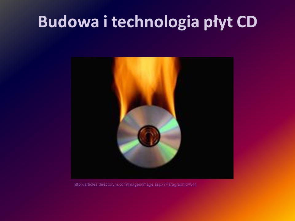 Budowa i technologia płyt CD
