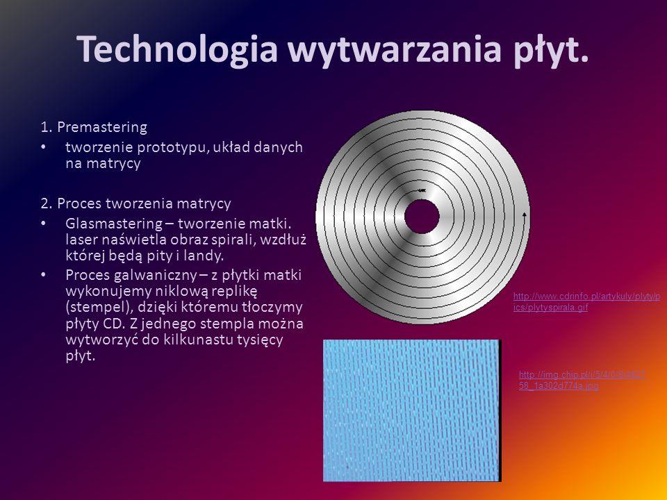 Technologia wytwarzania płyt.