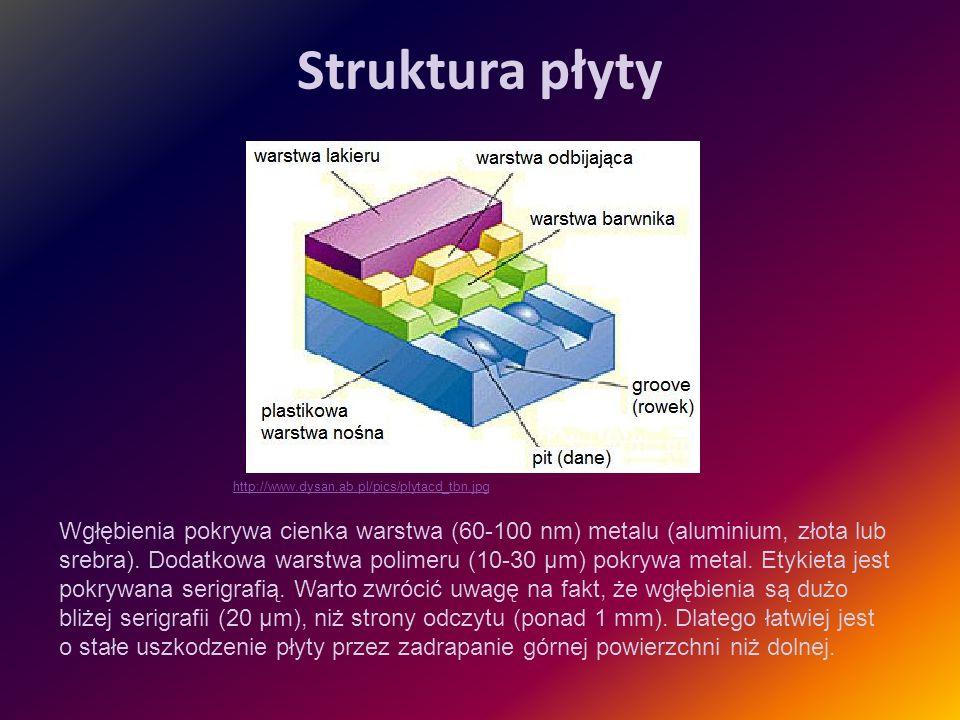 Struktura płyty http://www.dysan.ab.pl/pics/plytacd_tbn.jpg.