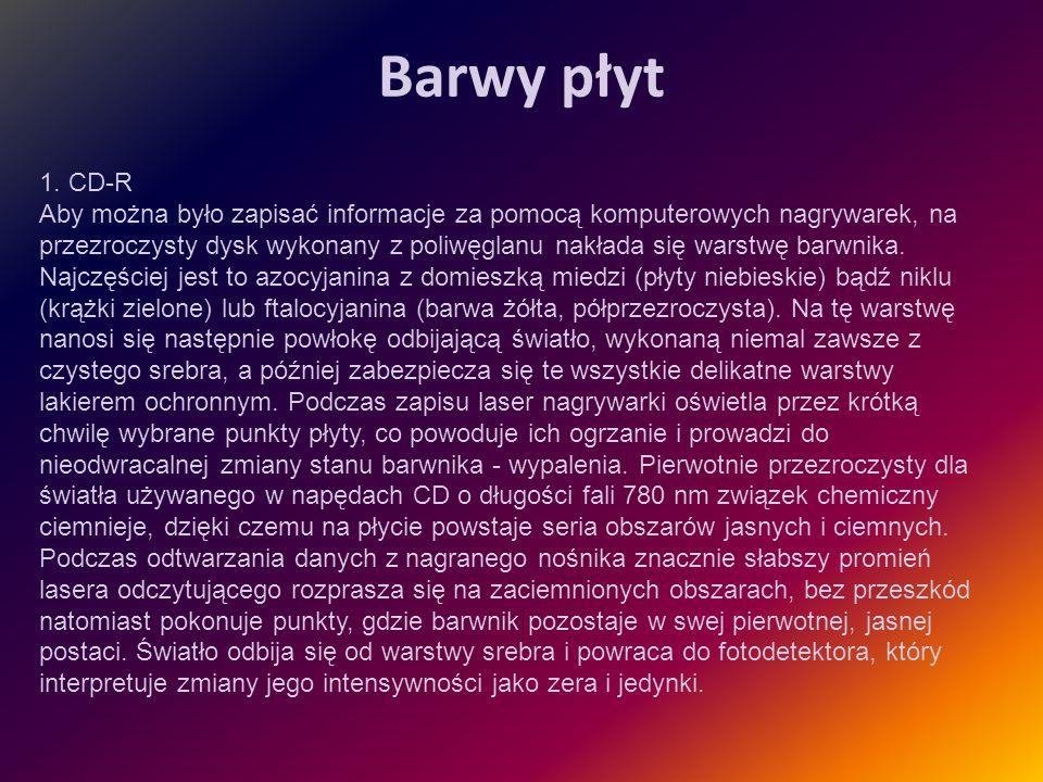 Barwy płyt 1. CD-R.