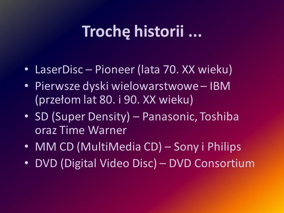 Trochę historii ... LaserDisc – Pioneer (lata 70. XX wieku)