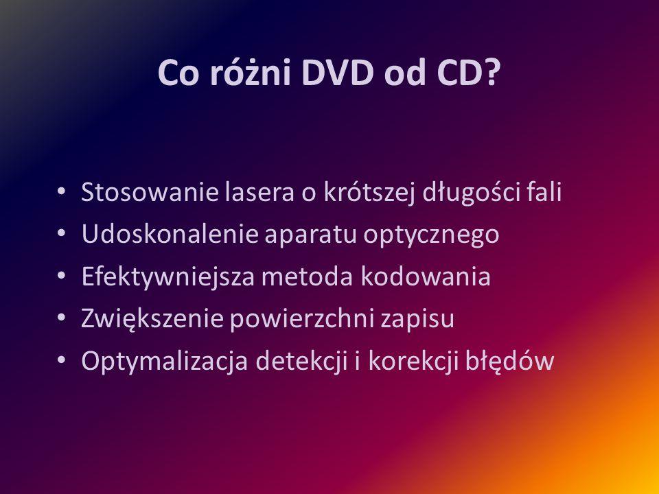 Co różni DVD od CD Stosowanie lasera o krótszej długości fali