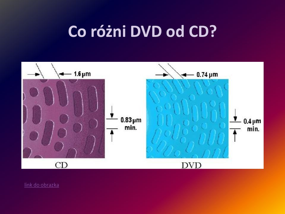 Co różni DVD od CD link do obrazka