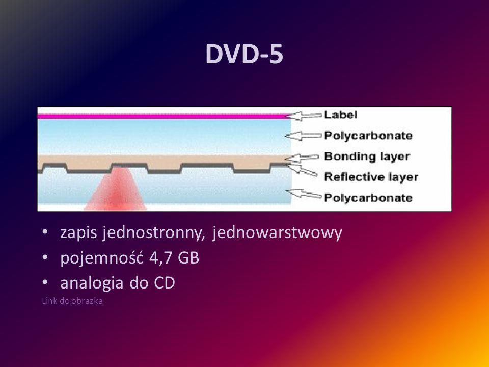 DVD-5 zapis jednostronny, jednowarstwowy pojemność 4,7 GB