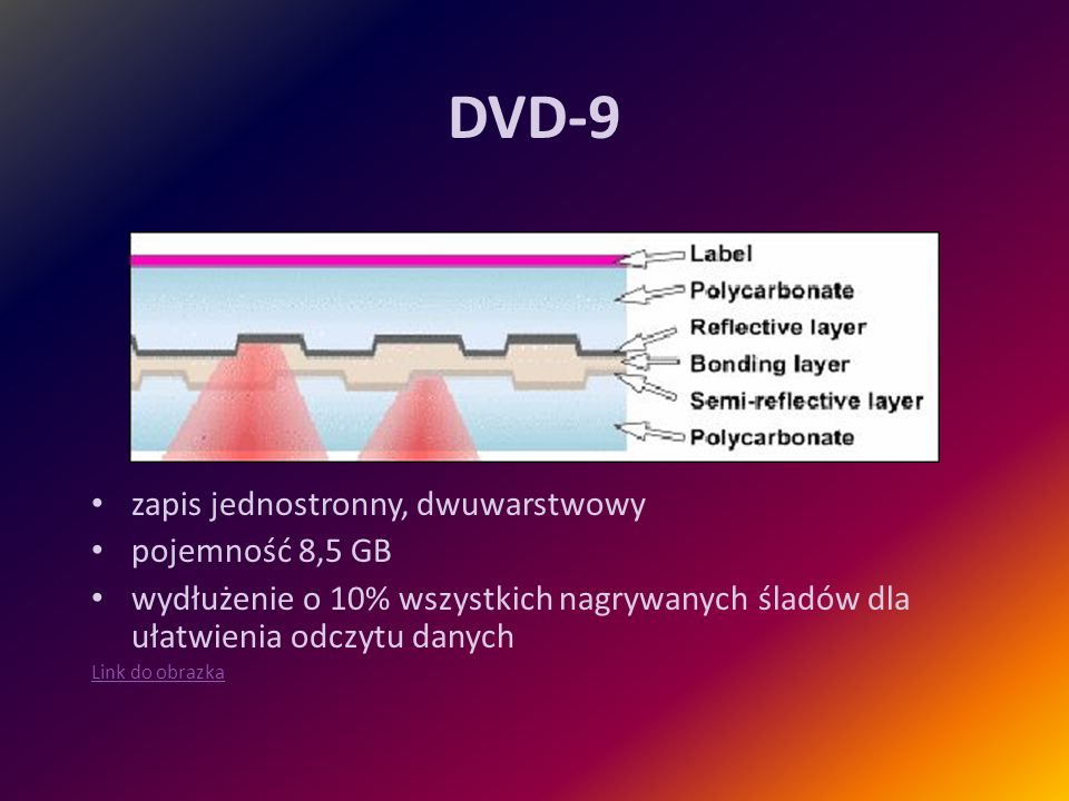 DVD-9 zapis jednostronny, dwuwarstwowy pojemność 8,5 GB