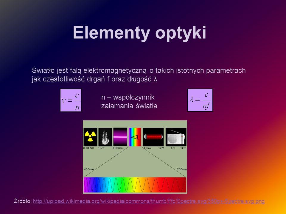 Elementy optyki Światło jest falą elektromagnetyczną o takich istotnych parametrach jak częstotliwość drgań f oraz długość λ.