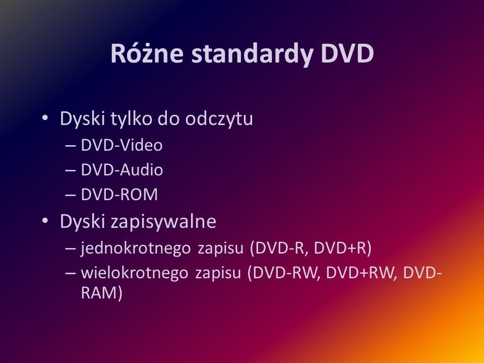Różne standardy DVD Dyski tylko do odczytu Dyski zapisywalne DVD-Video