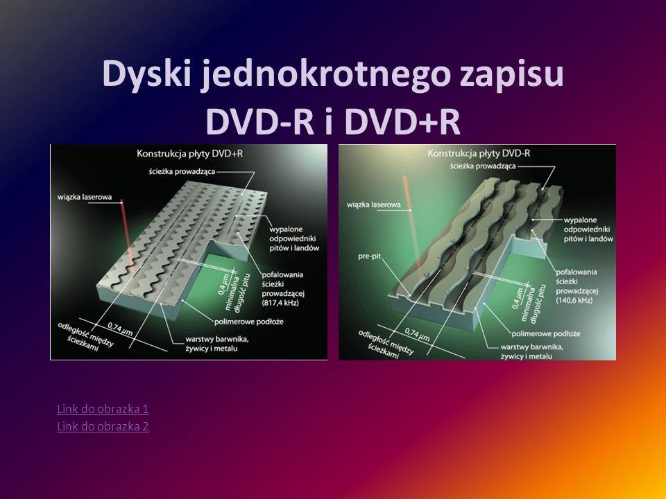 Dyski jednokrotnego zapisu DVD-R i DVD+R