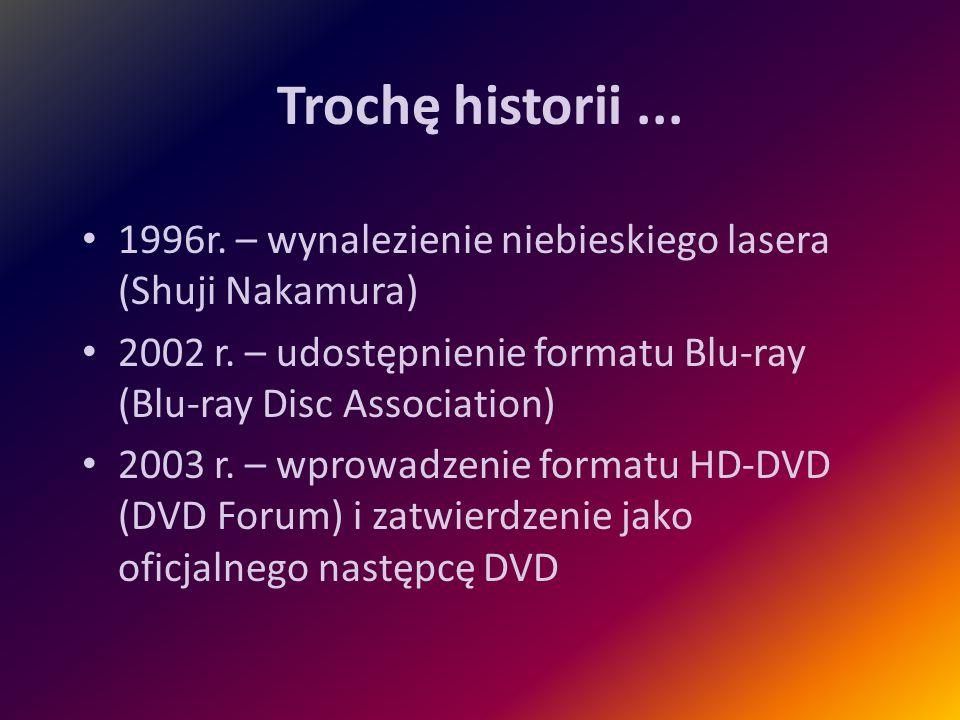 Trochę historii ... 1996r. – wynalezienie niebieskiego lasera (Shuji Nakamura) 2002 r. – udostępnienie formatu Blu-ray (Blu-ray Disc Association)