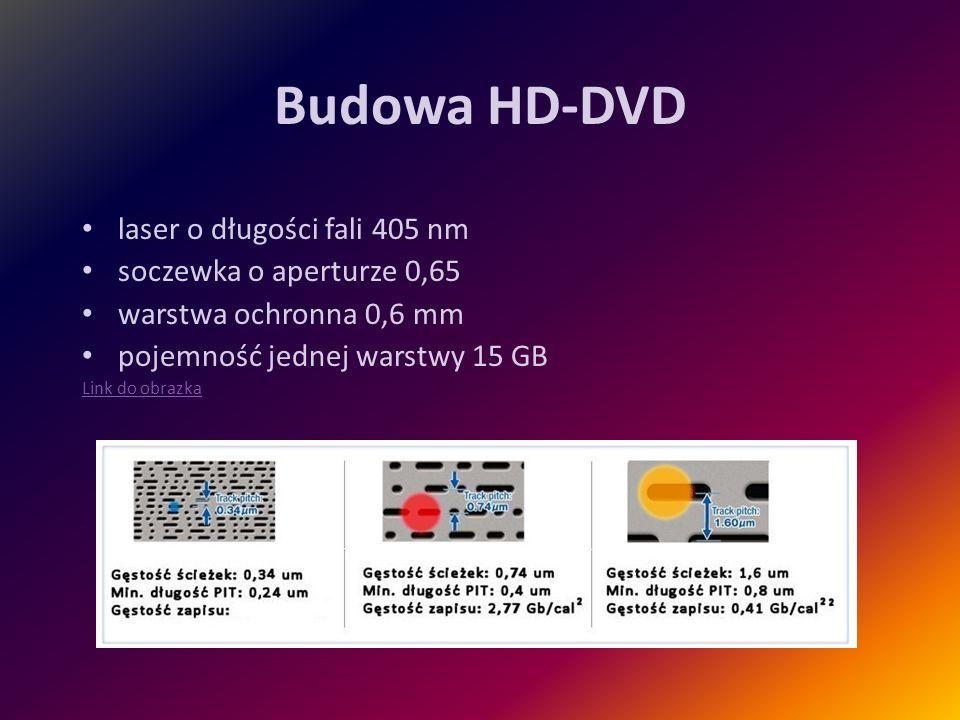Budowa HD-DVD laser o długości fali 405 nm soczewka o aperturze 0,65
