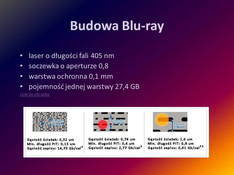 Budowa Blu-ray laser o długości fali 405 nm soczewka o aperturze 0,8