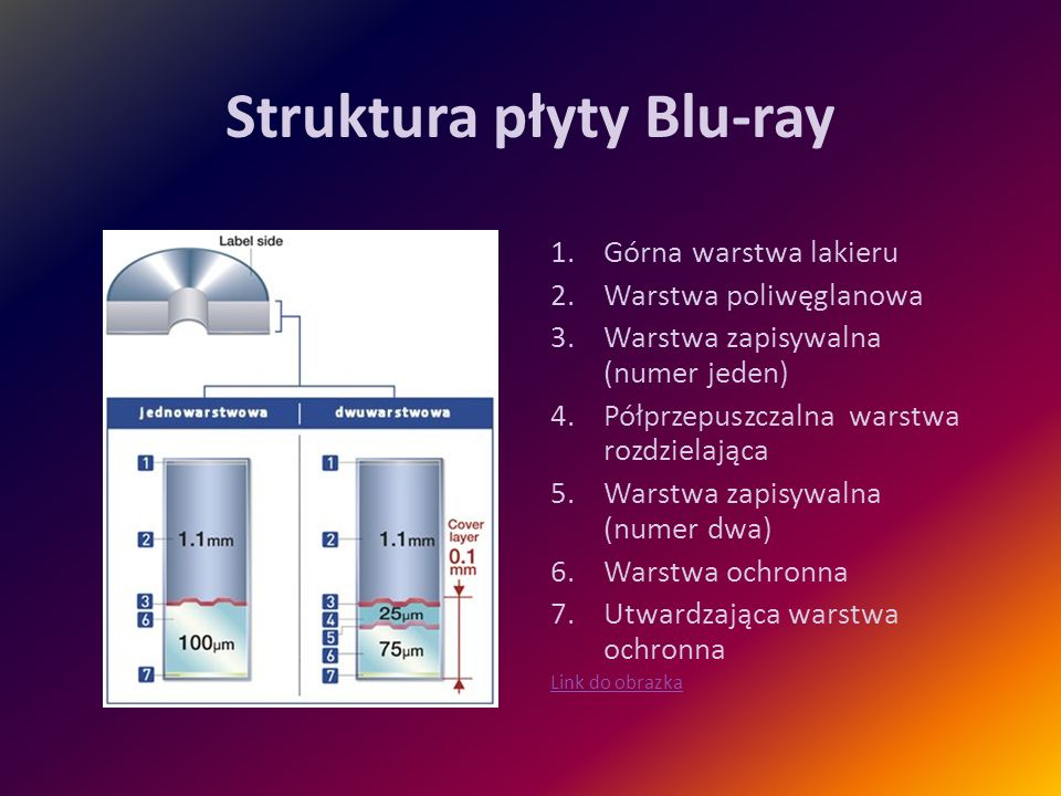 Struktura płyty Blu-ray