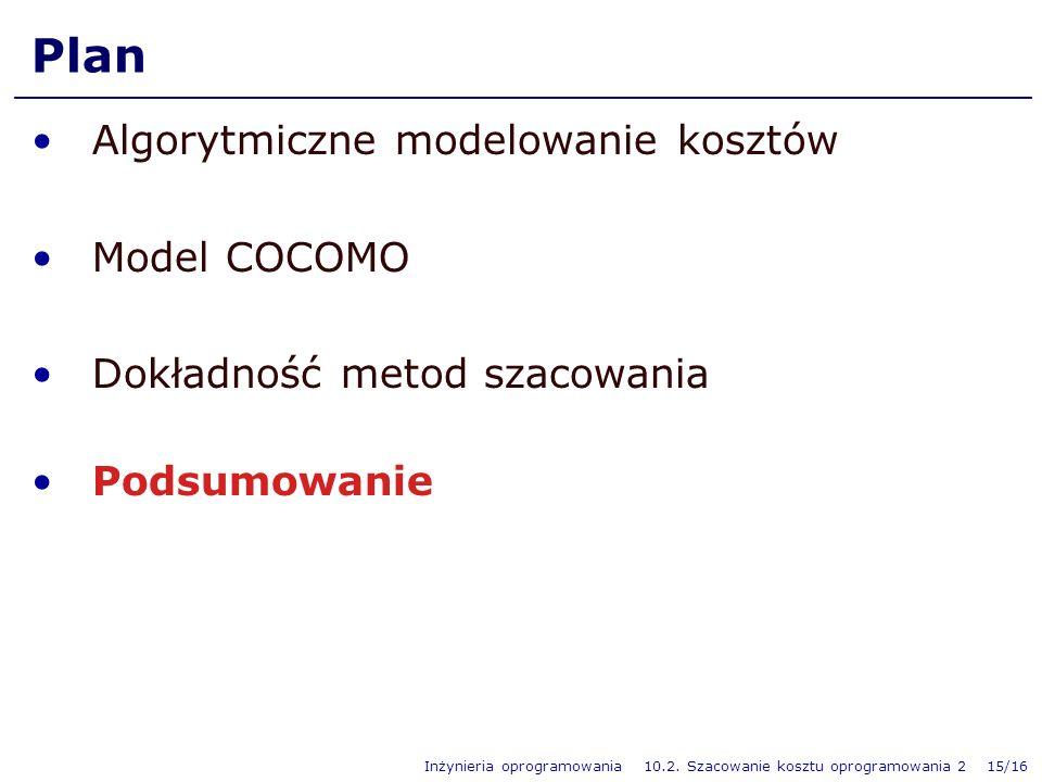 Plan Algorytmiczne modelowanie kosztów Model COCOMO