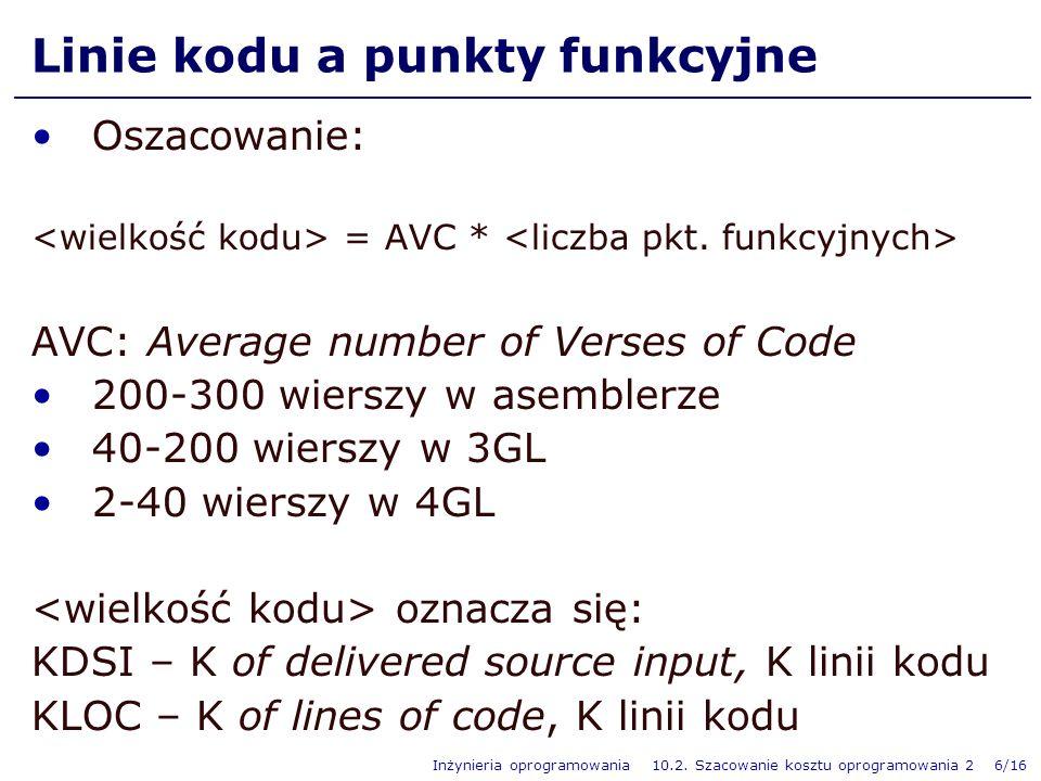 Linie kodu a punkty funkcyjne