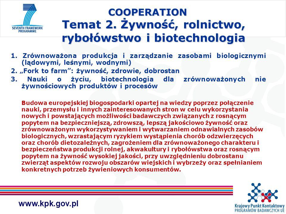 COOPERATION Temat 2. Żywność, rolnictwo, rybołówstwo i biotechnologia
