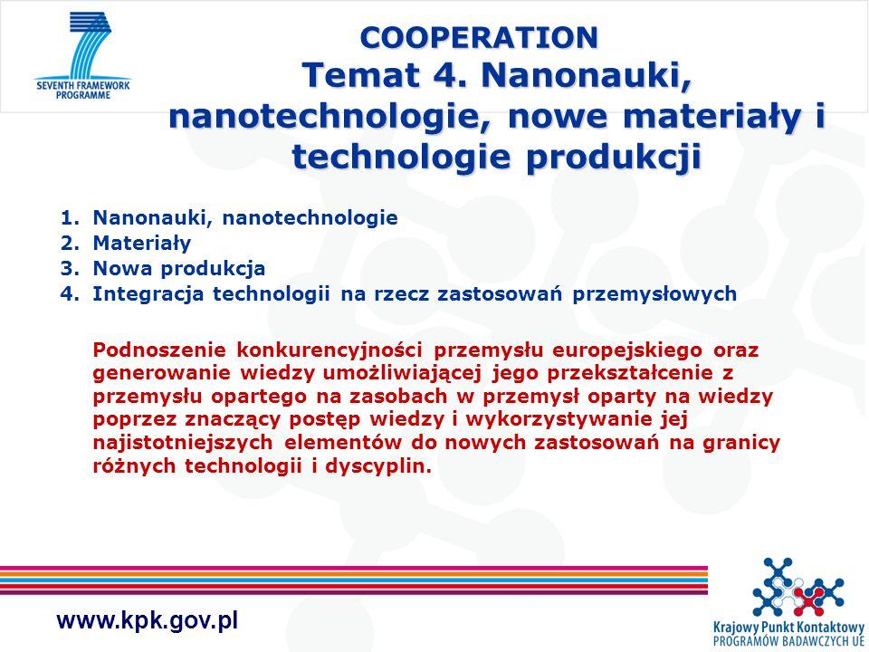 COOPERATION Temat 4. Nanonauki, nanotechnologie, nowe materiały i technologie produkcji