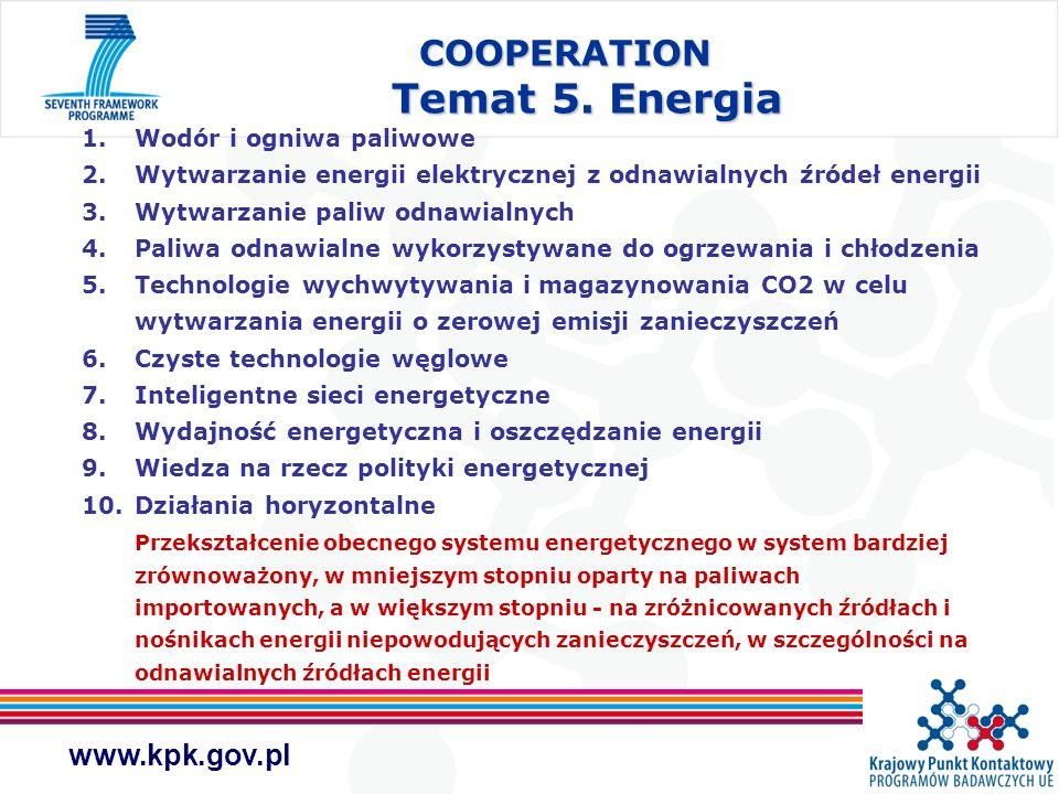 COOPERATION Temat 5. Energia