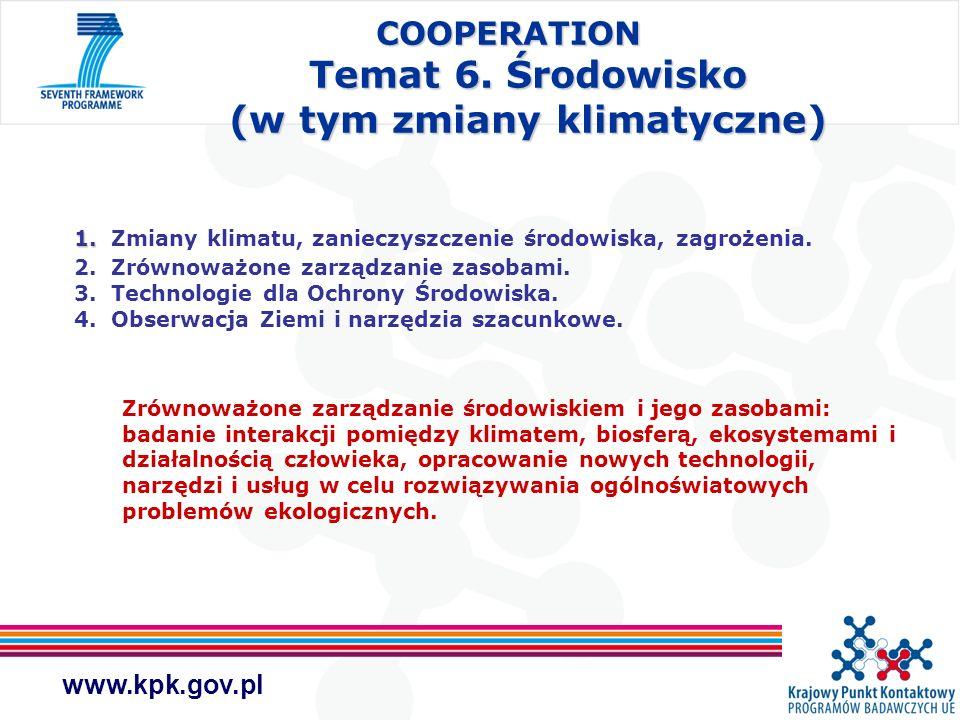 COOPERATION Temat 6. Środowisko (w tym zmiany klimatyczne)