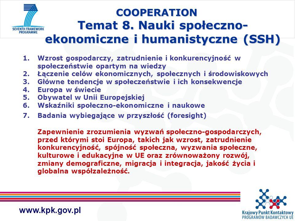 COOPERATION Temat 8. Nauki społeczno-ekonomiczne i humanistyczne (SSH)