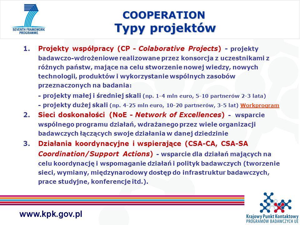 COOPERATION Typy projektów