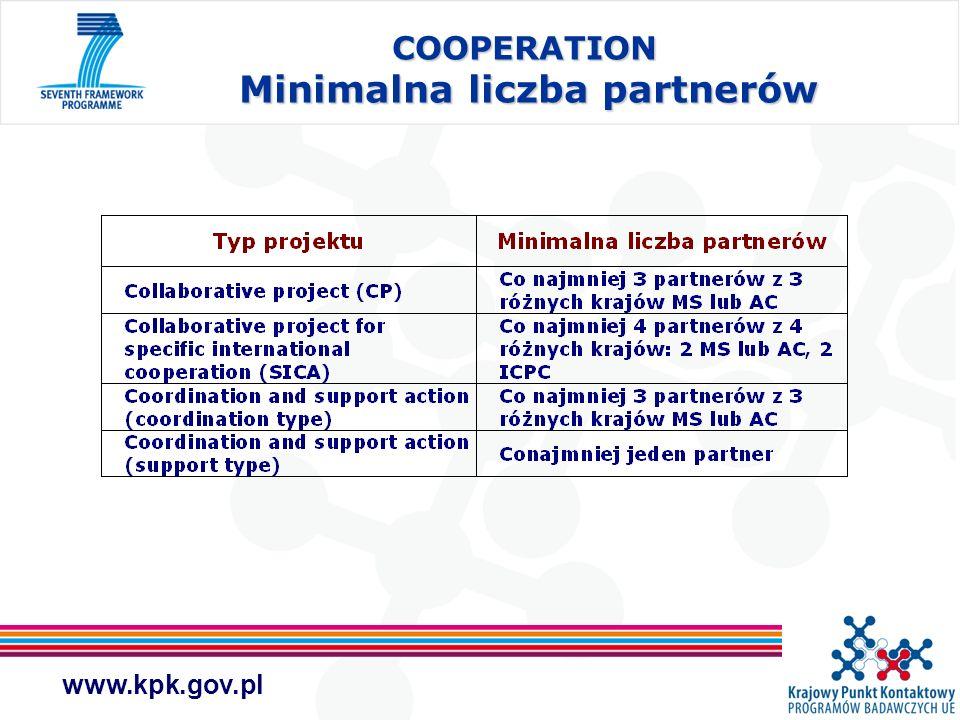 COOPERATION Minimalna liczba partnerów