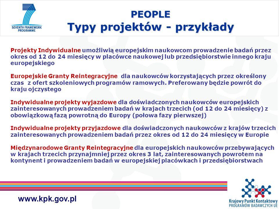 PEOPLE Typy projektów - przykłady