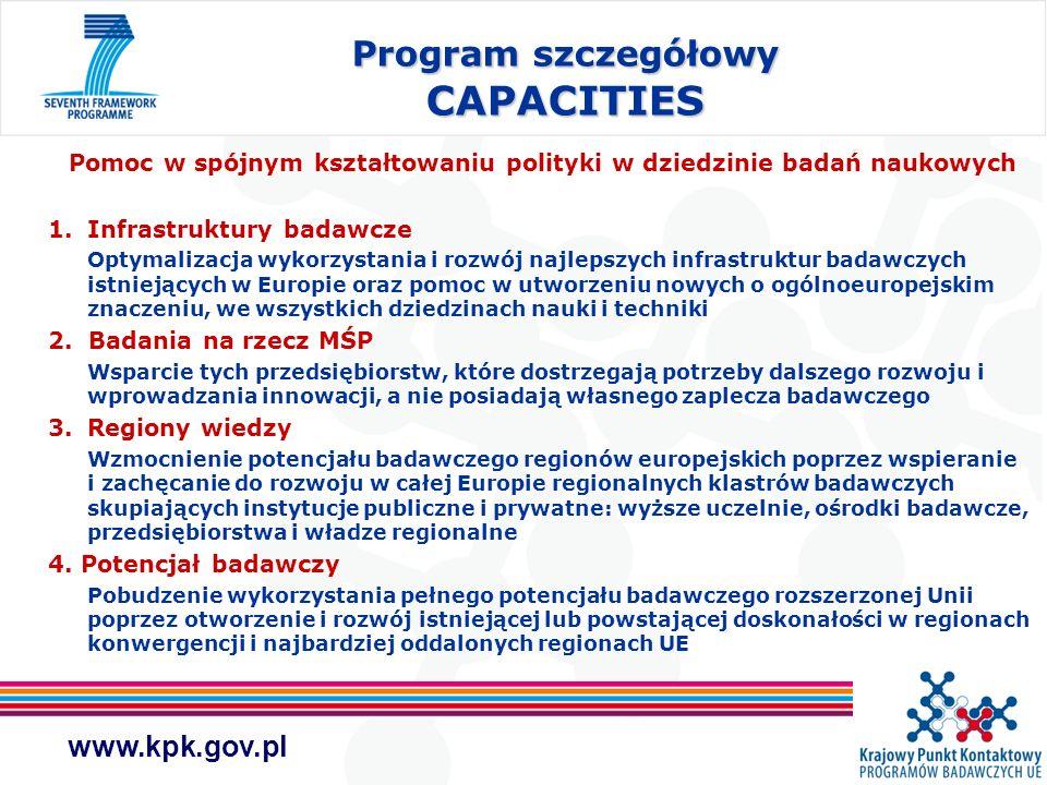 Program szczegółowy CAPACITIES