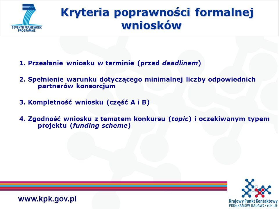 Kryteria poprawności formalnej wniosków