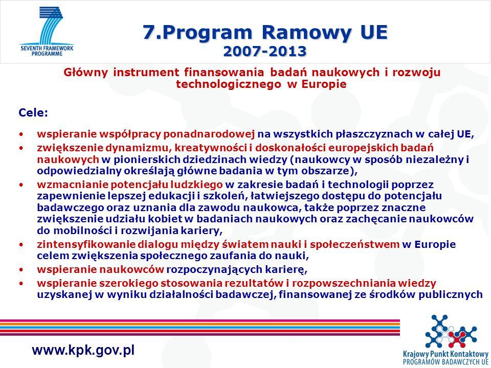 7.Program Ramowy UE 2007-2013Główny instrument finansowania badań naukowych i rozwoju technologicznego w Europie.