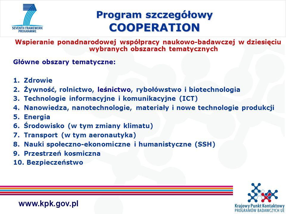 Program szczegółowy COOPERATION