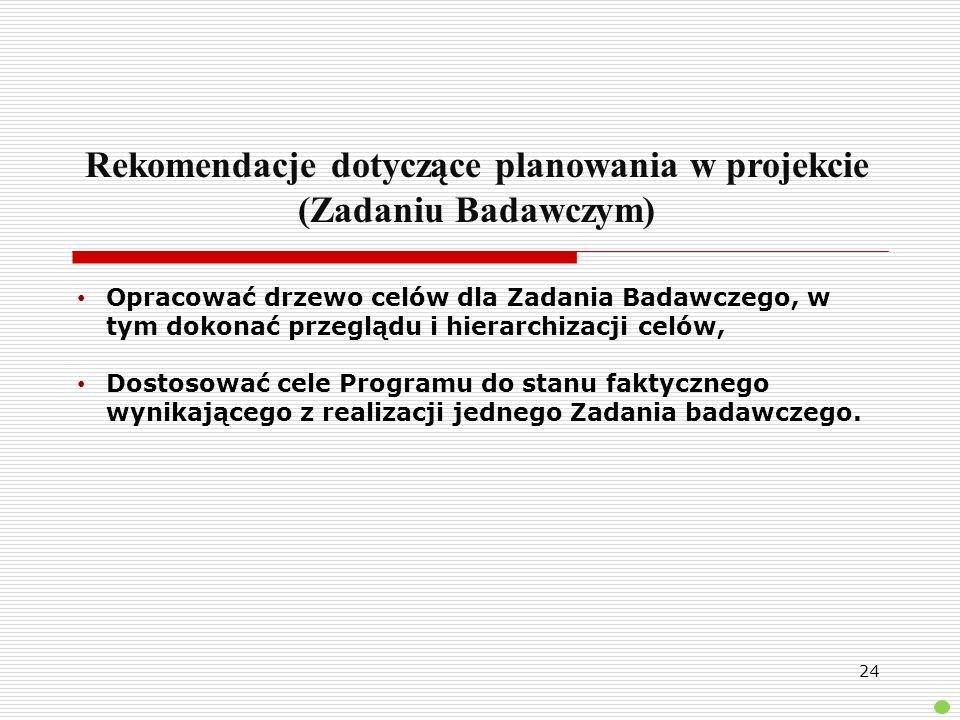Rekomendacje dotyczące planowania w projekcie (Zadaniu Badawczym)