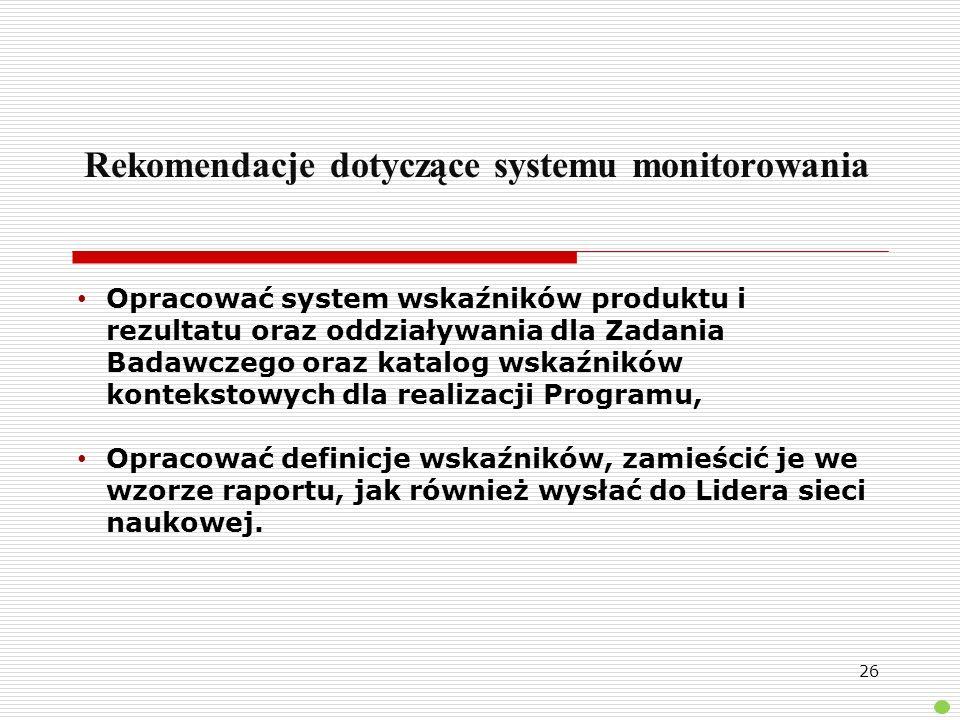 Rekomendacje dotyczące systemu monitorowania