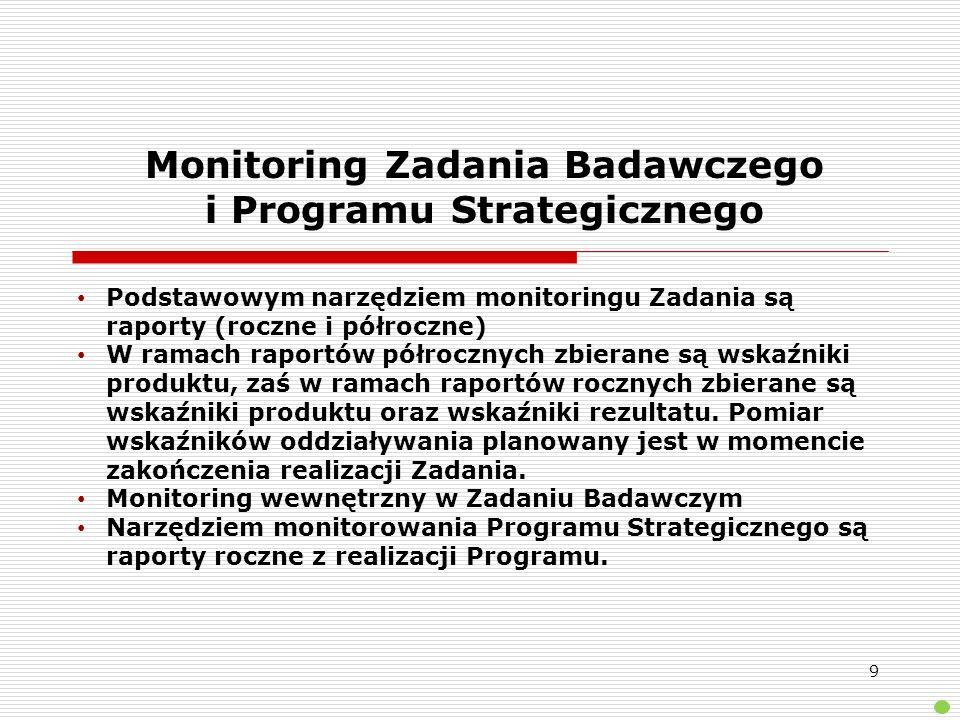 Monitoring Zadania Badawczego i Programu Strategicznego