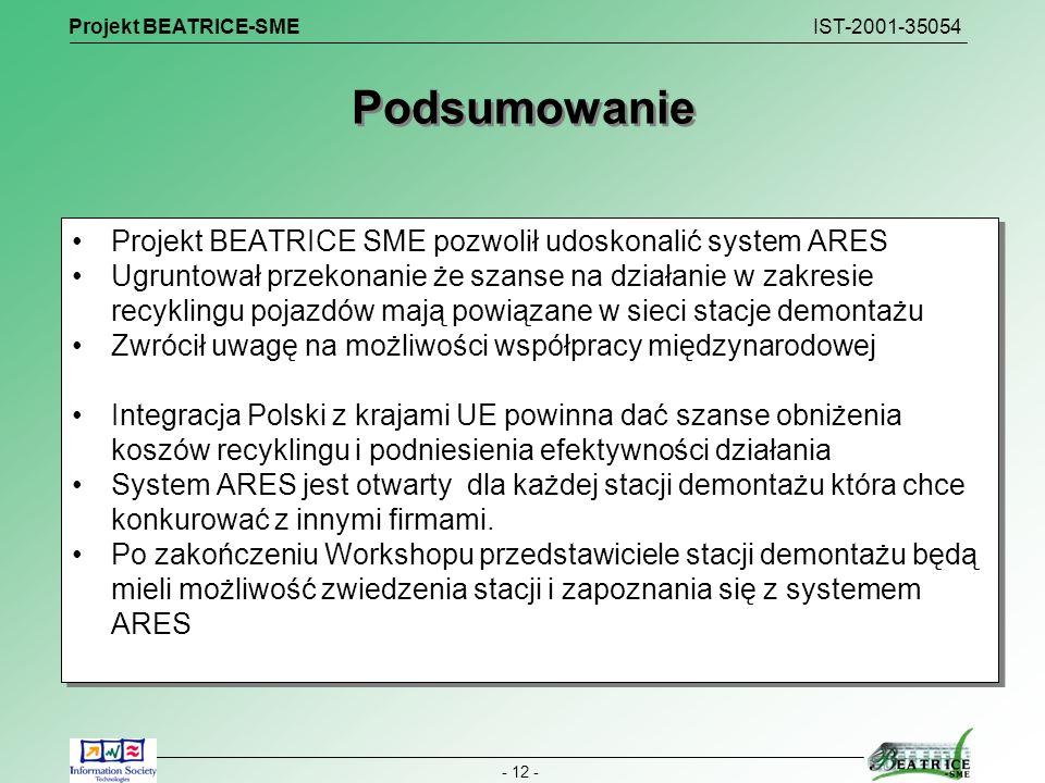 Podsumowanie Projekt BEATRICE SME pozwolił udoskonalić system ARES