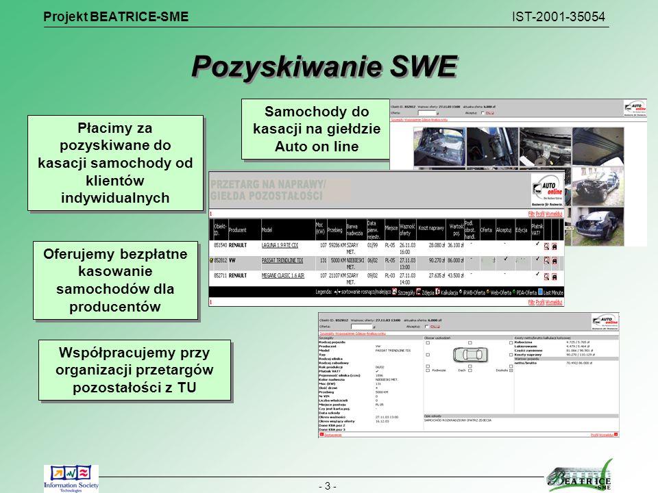 Pozyskiwanie SWE Samochody do kasacji na giełdzie Auto on line