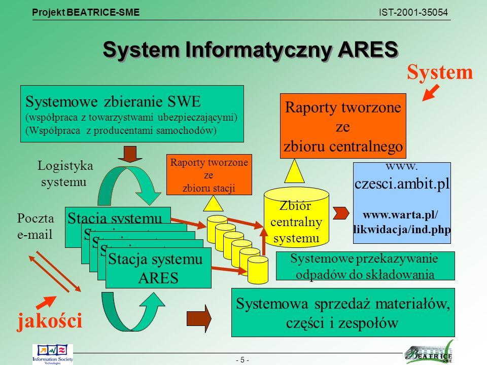 System Informatyczny ARES