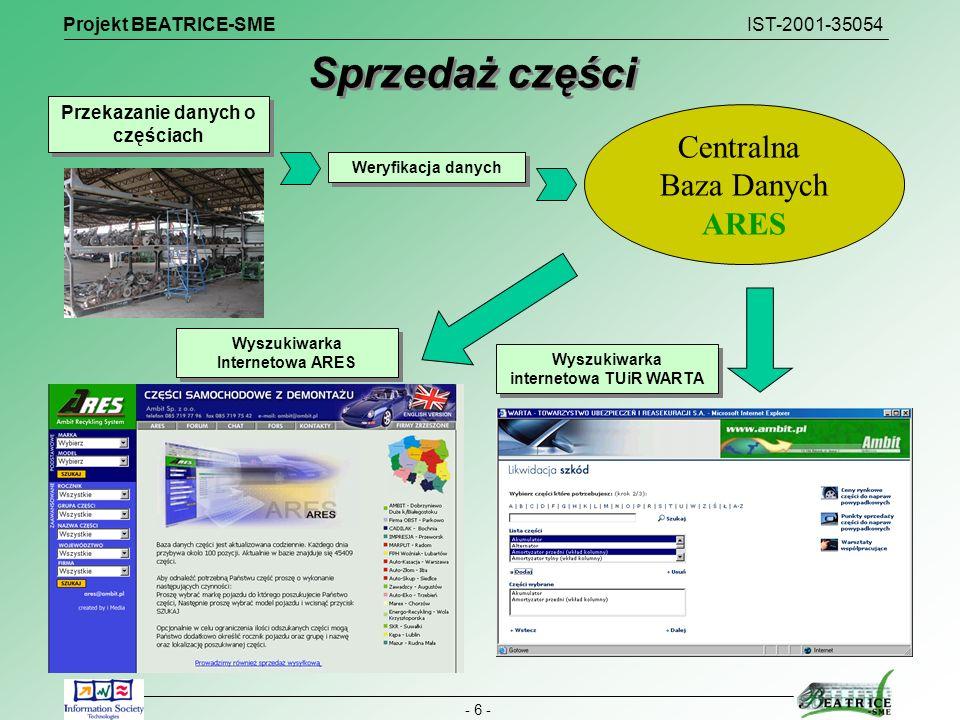 Przekazanie danych o częściach internetowa TUiR WARTA