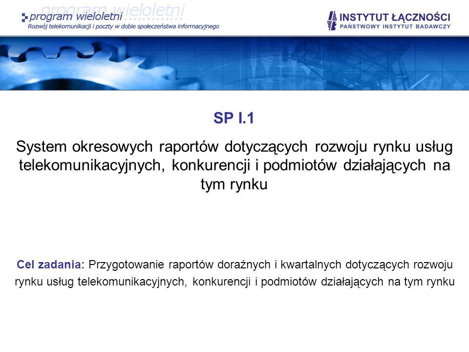 SP I.1System okresowych raportów dotyczących rozwoju rynku usług telekomunikacyjnych, konkurencji i podmiotów działających na tym rynku.