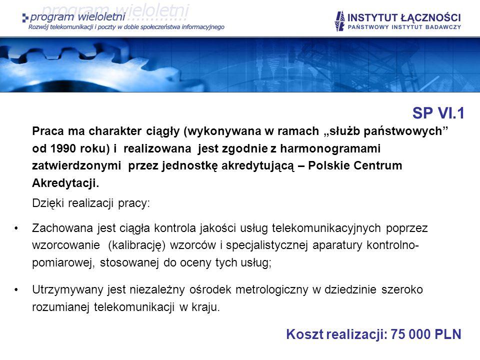 SP VI.1 Koszt realizacji: 75 000 PLN