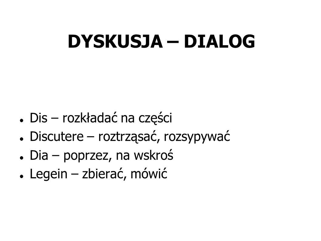 DYSKUSJA – DIALOG Dis – rozkładać na części