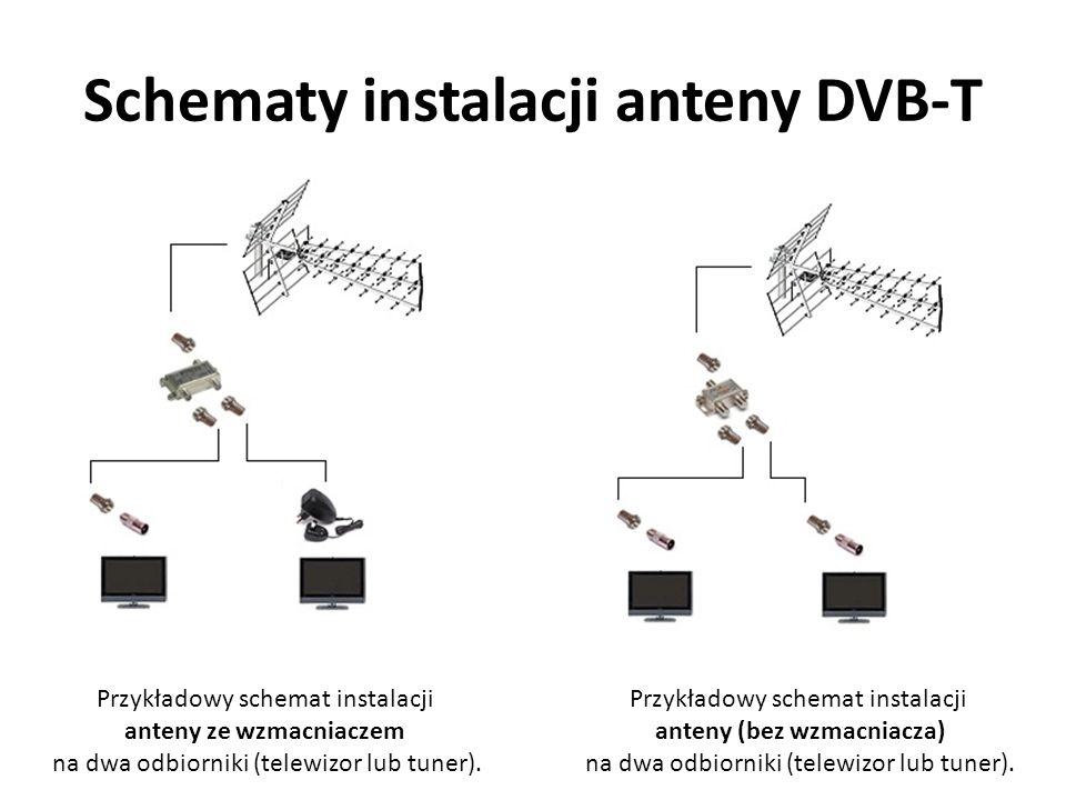 Schematy instalacji anteny DVB-T