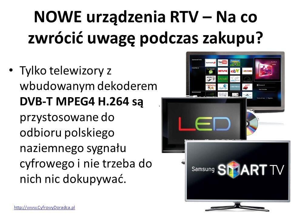 NOWE urządzenia RTV – Na co zwrócić uwagę podczas zakupu