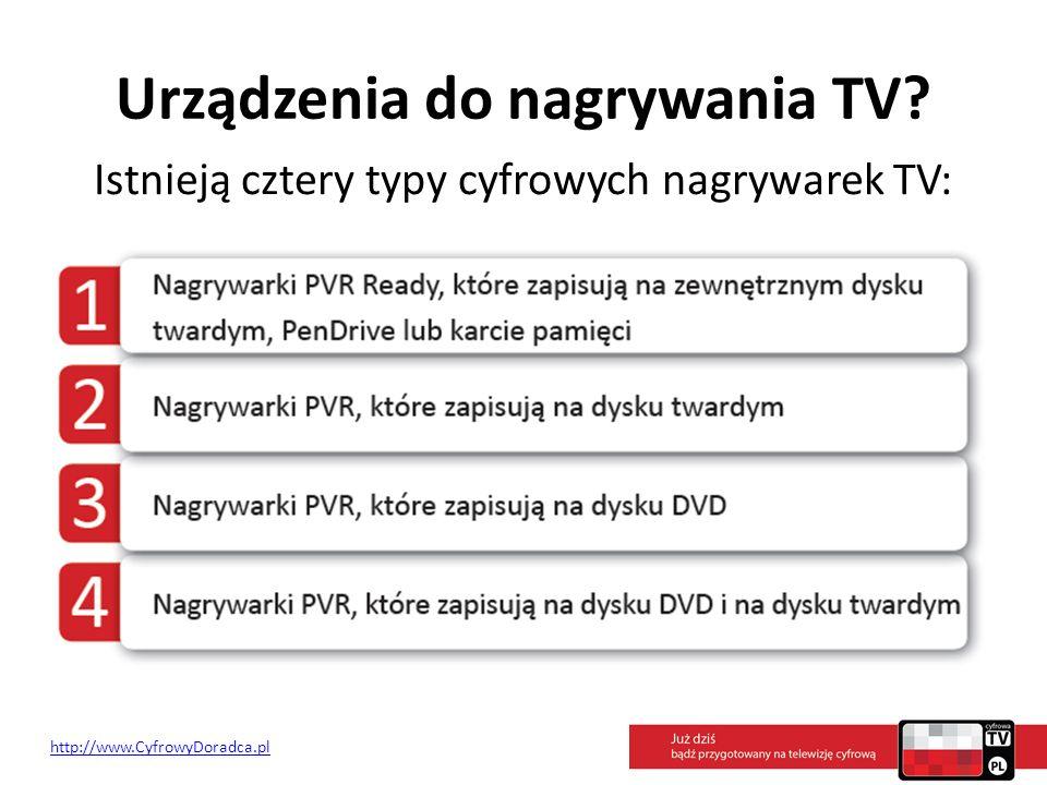 Urządzenia do nagrywania TV