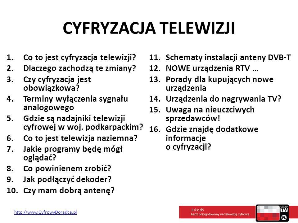 CYFRYZACJA TELEWIZJI Co to jest cyfryzacja telewizji