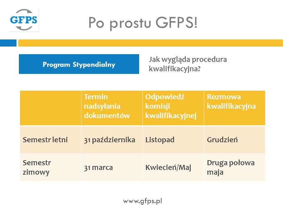 Po prostu GFPS! Program Stypendialny