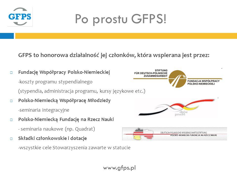 Po prostu GFPS! www.gfps.pl