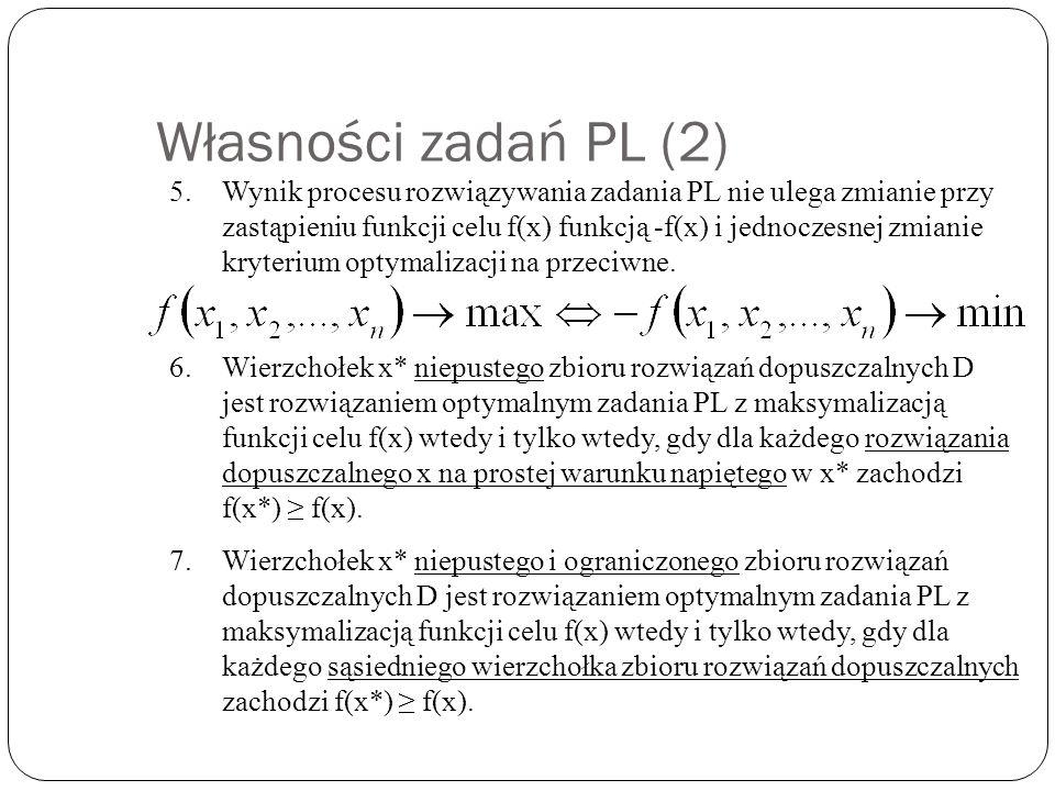 Własności zadań PL (2)